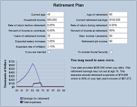 Retirement Planning Calculator