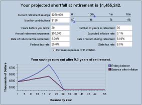 Retirement Shortfall Calculator
