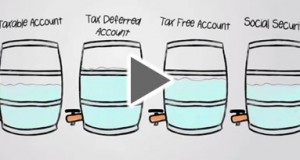Tax Saving Income Tips