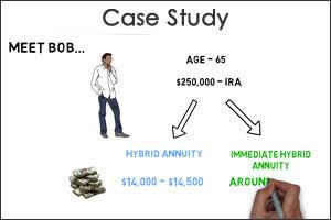 Immediate Hybrid Annuity - Video Illustration
